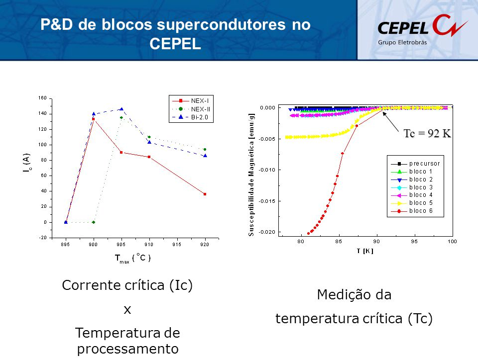 P&D de blocos supercondutores no CEPEL