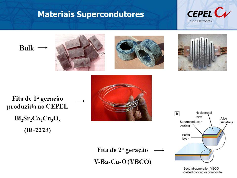 Materiais Supercondutores Fita de 1a geração produzida no CEPEL