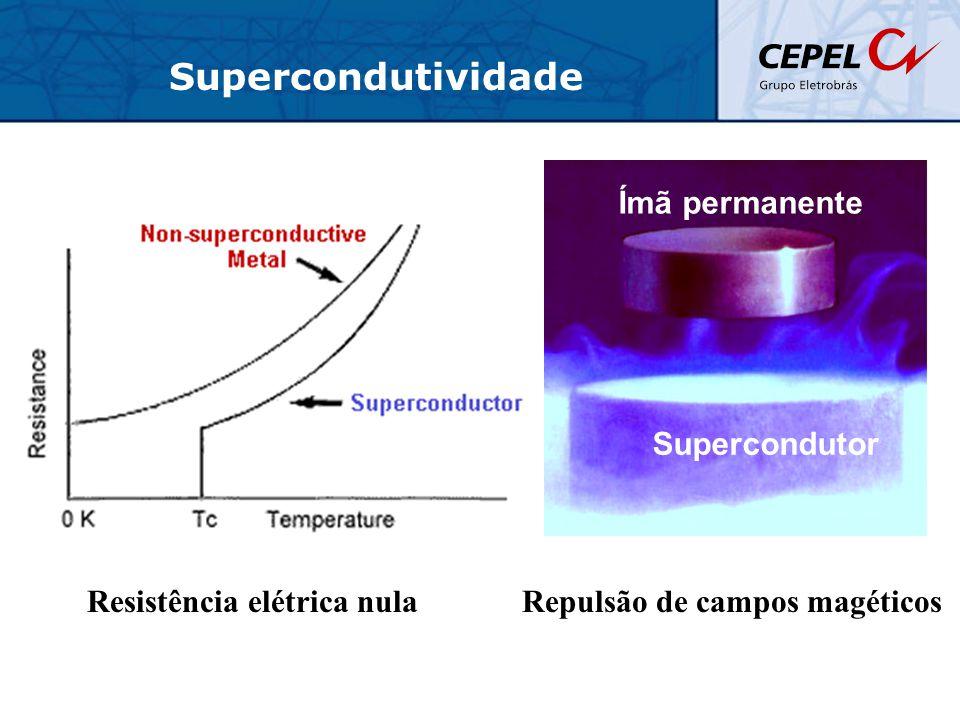 Resistência elétrica nula Repulsão de campos magéticos