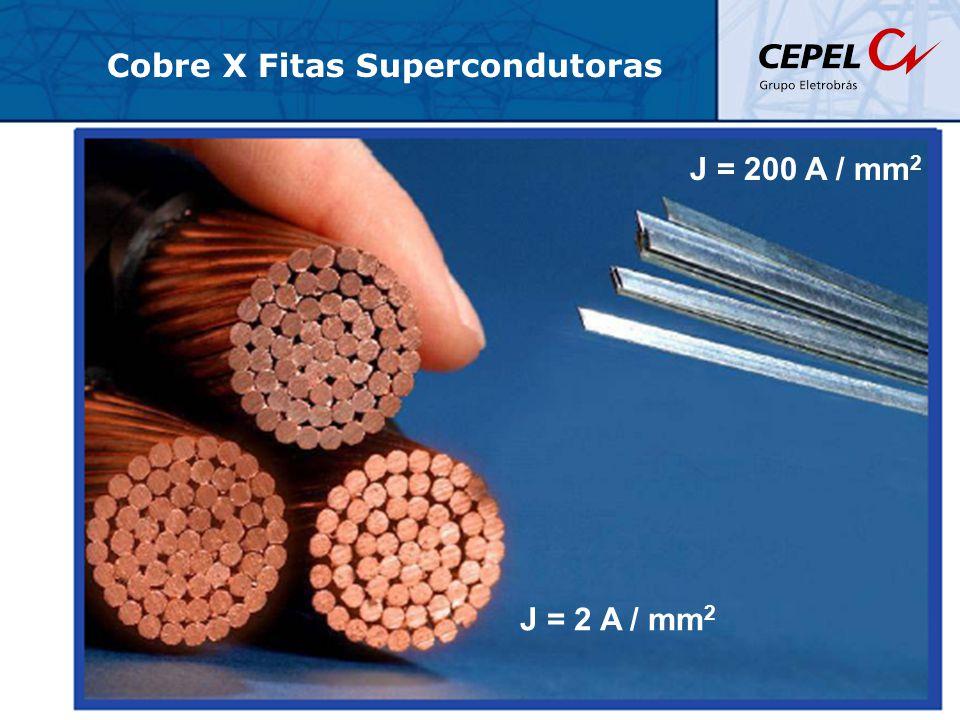 Cobre X Fitas Supercondutoras