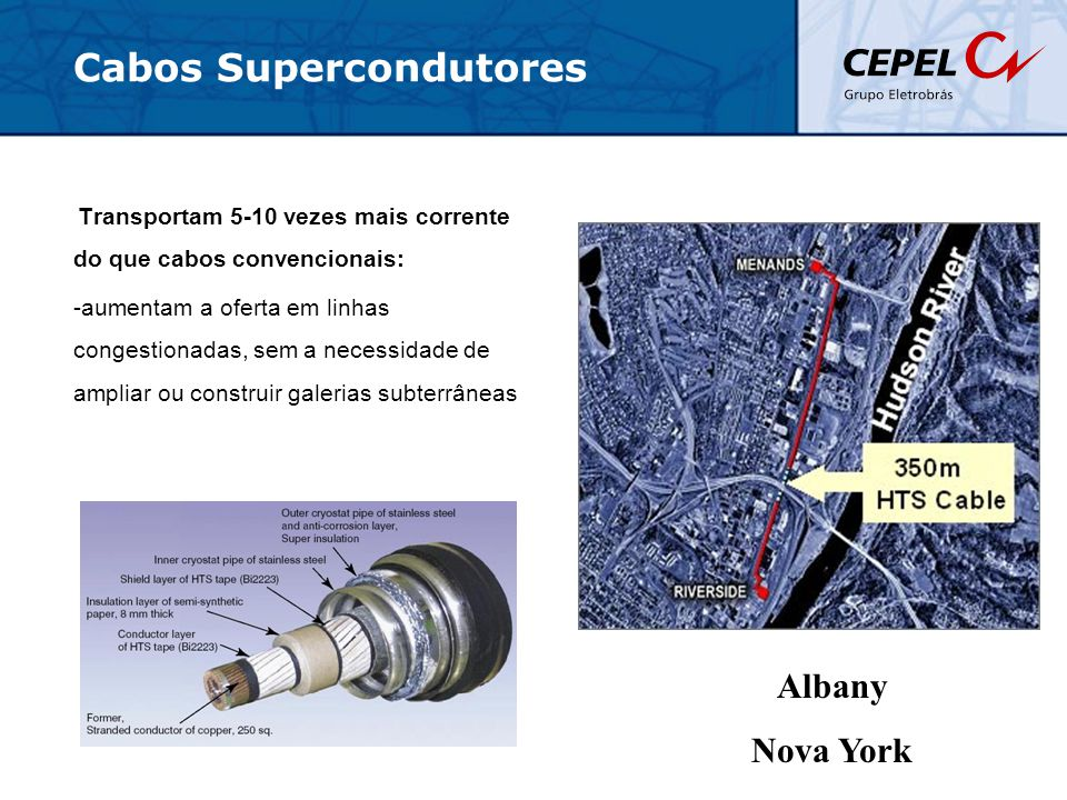 Cabos Supercondutores