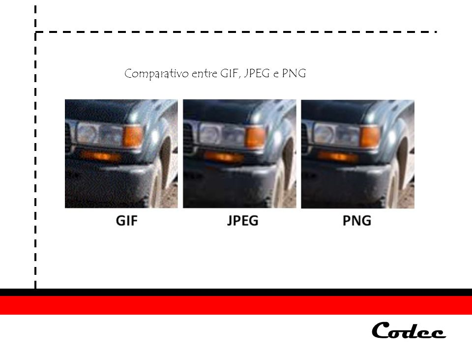Comparativo entre GIF, JPEG e PNG