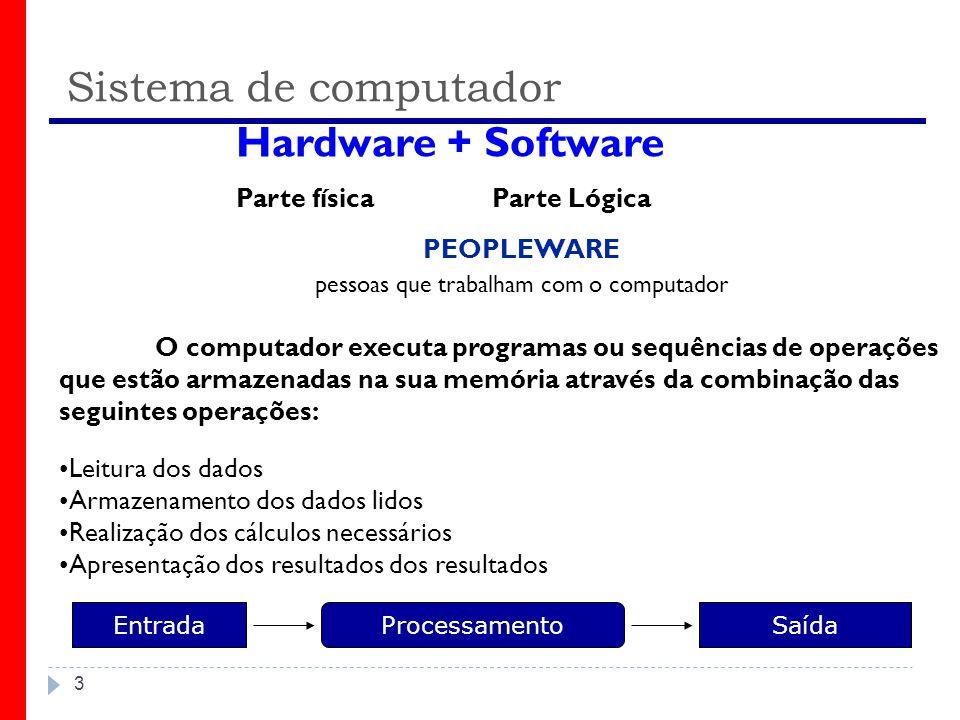 pessoas que trabalham com o computador