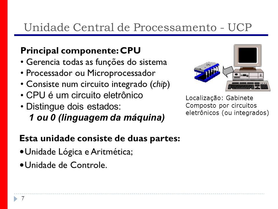 Unidade Central de Processamento - UCP