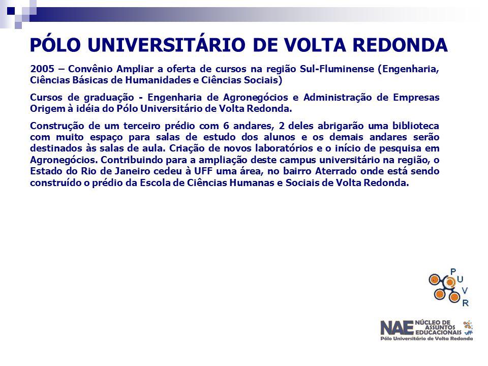 PÓLO UNIVERSITÁRIO DE VOLTA REDONDA