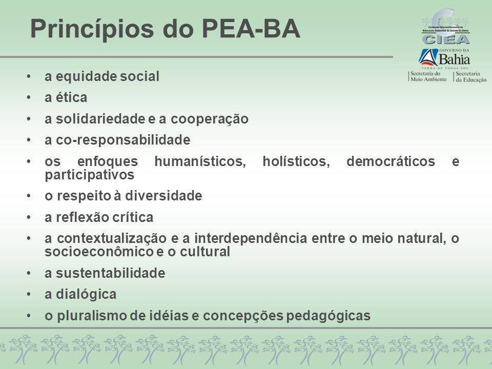 Princípios do PEA-BA a equidade social a ética