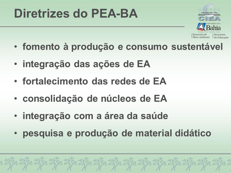 Diretrizes do PEA-BA fomento à produção e consumo sustentável