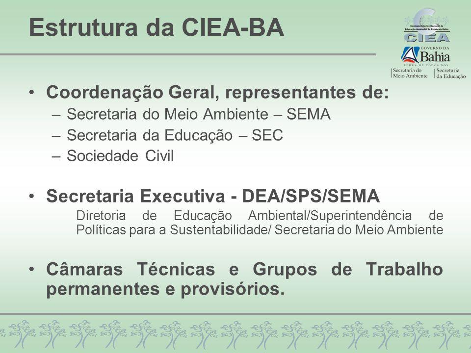 Estrutura da CIEA-BA Coordenação Geral, representantes de: