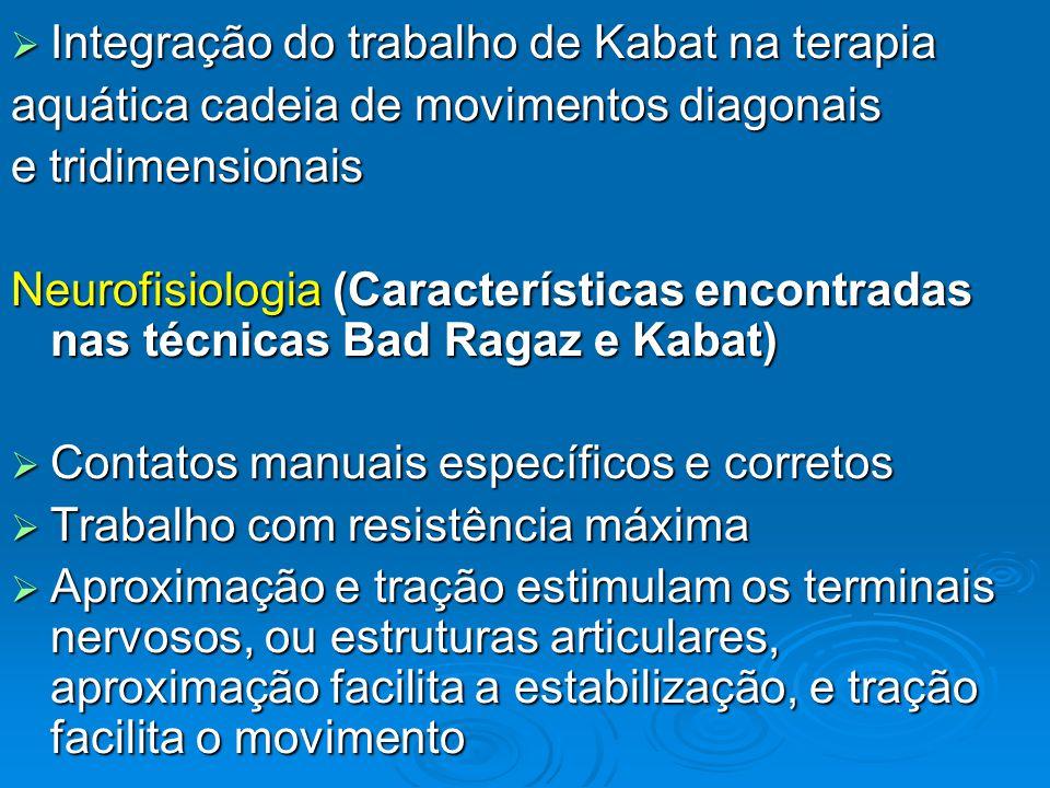 Integração do trabalho de Kabat na terapia