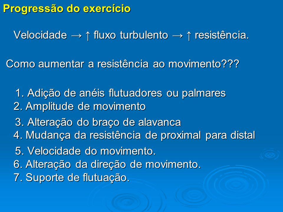 Progressão do exercício Velocidade → ↑ fluxo turbulento → ↑ resistência.