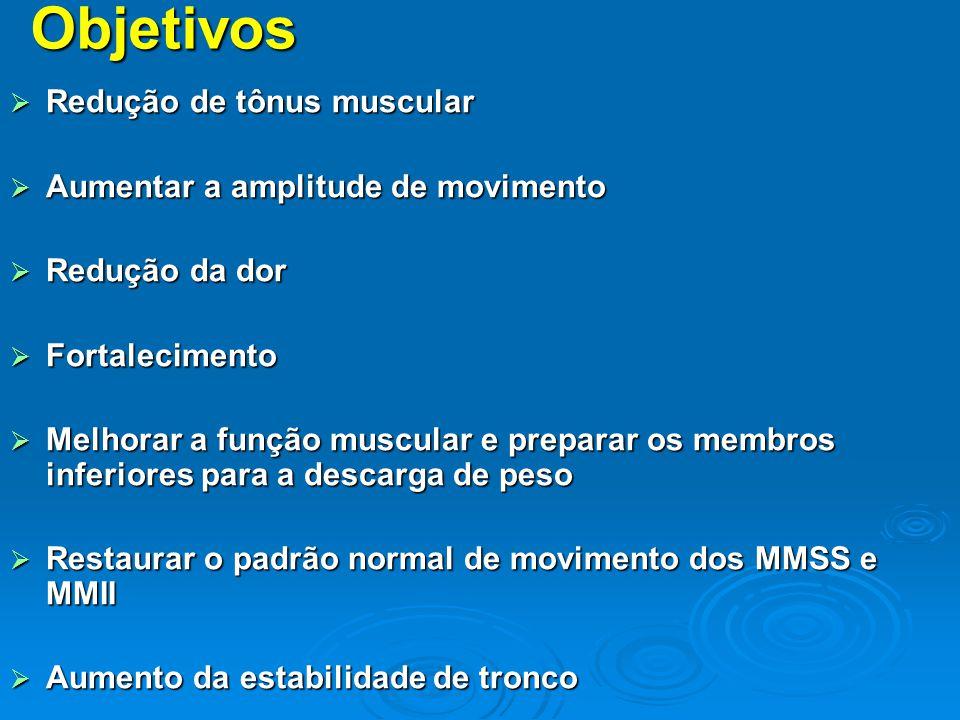 Objetivos Redução de tônus muscular Aumentar a amplitude de movimento