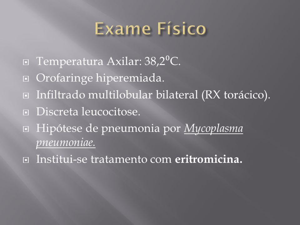 Exame Físico Temperatura Axilar: 38,2⁰C. Orofaringe hiperemiada.