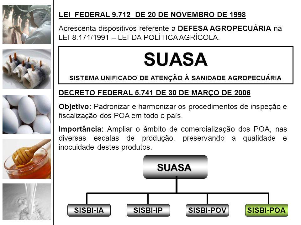 SISTEMA UNIFICADO DE ATENÇÃO À SANIDADE AGROPECUÁRIA