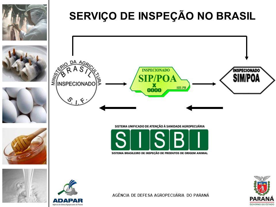 SERVIÇO DE INSPEÇÃO NO BRASIL AGÊNCIA DE DEFESA AGROPECUÁRIA DO PARANÁ