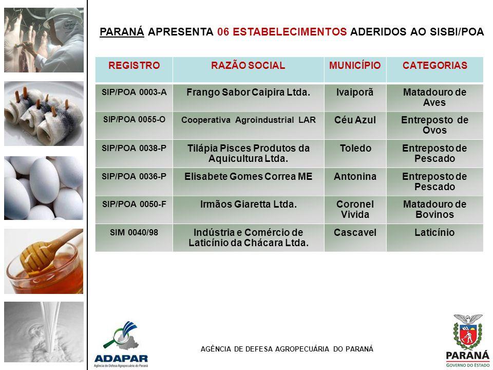 PARANÁ APRESENTA 06 ESTABELECIMENTOS ADERIDOS AO SISBI/POA
