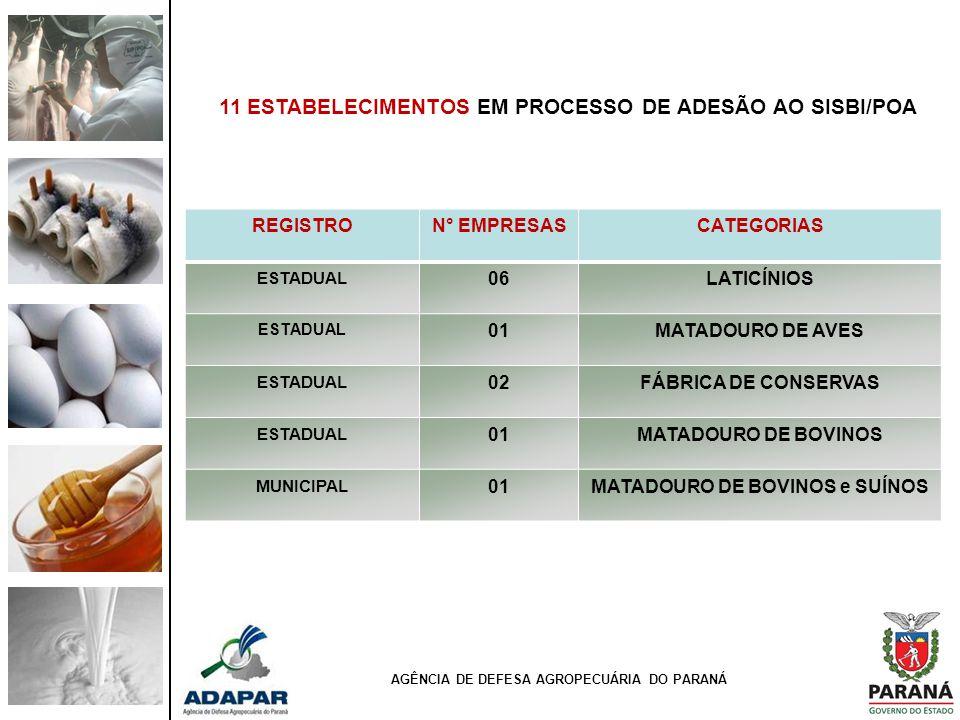11 ESTABELECIMENTOS EM PROCESSO DE ADESÃO AO SISBI/POA