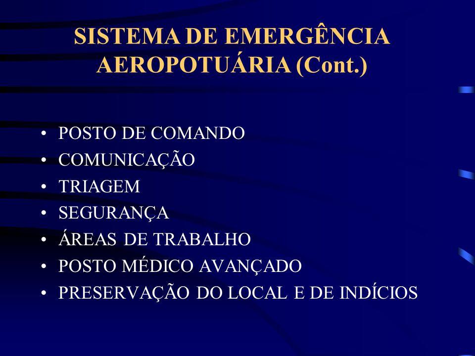SISTEMA DE EMERGÊNCIA AEROPOTUÁRIA (Cont.)