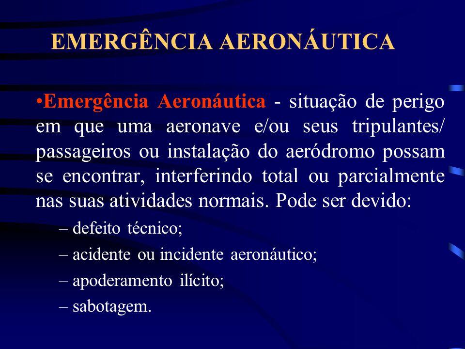 EMERGÊNCIA AERONÁUTICA