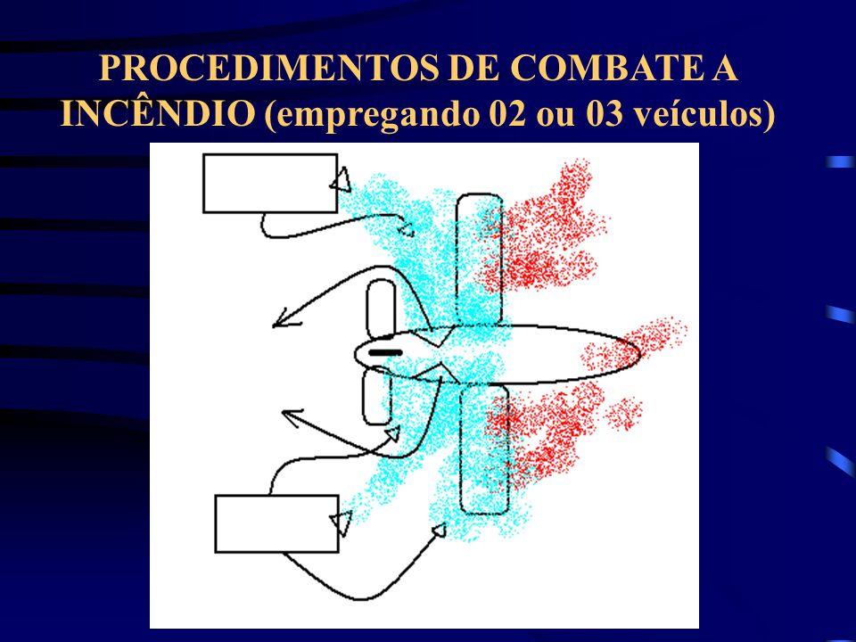 PROCEDIMENTOS DE COMBATE A INCÊNDIO (empregando 02 ou 03 veículos)