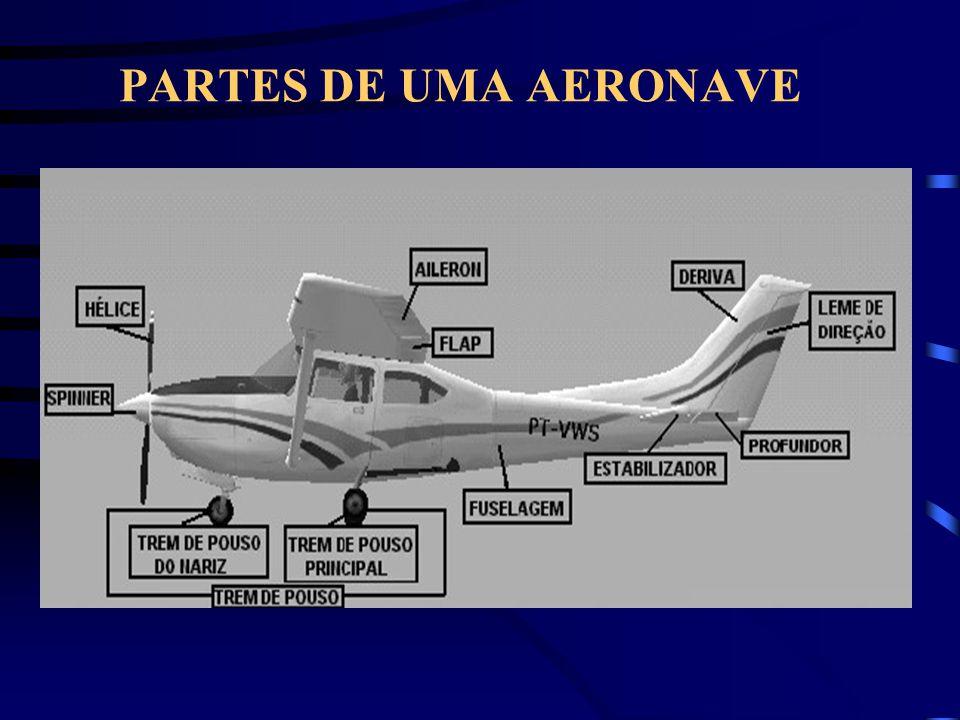 PARTES DE UMA AERONAVE