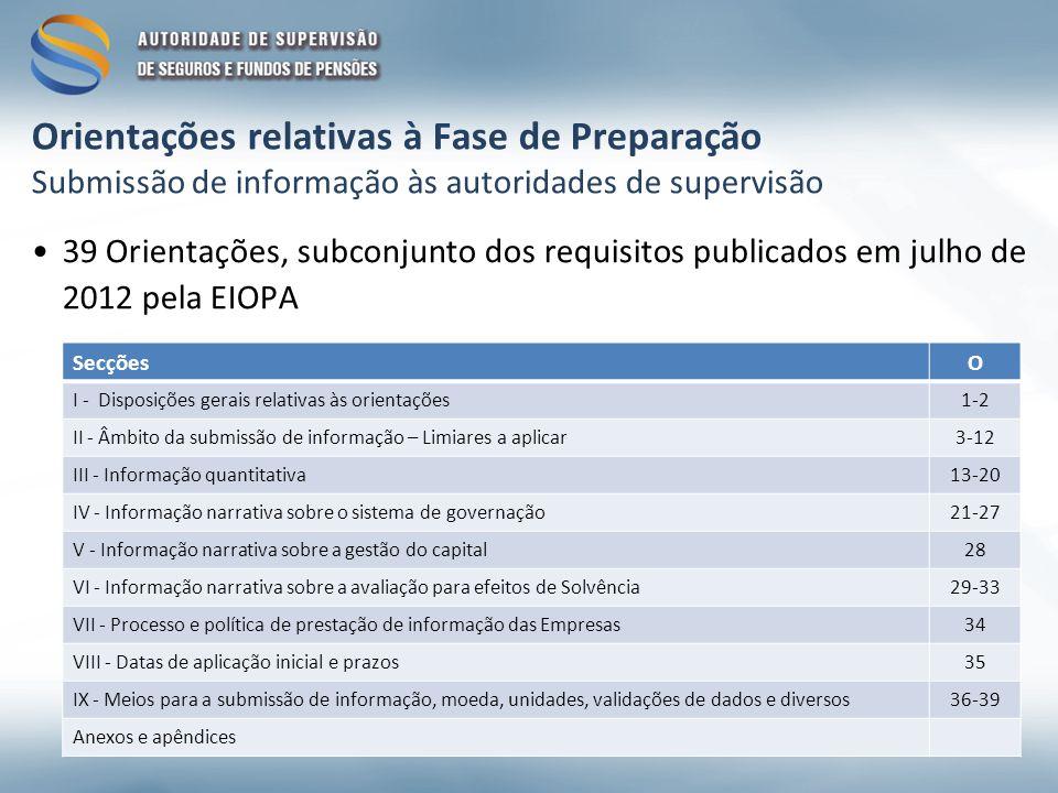 Orientações relativas à Fase de Preparação Submissão de informação às autoridades de supervisão