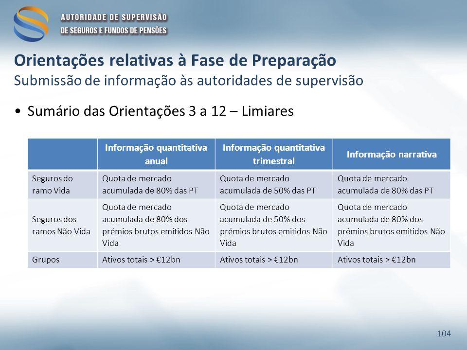 Informação quantitativa anual Informação quantitativa trimestral