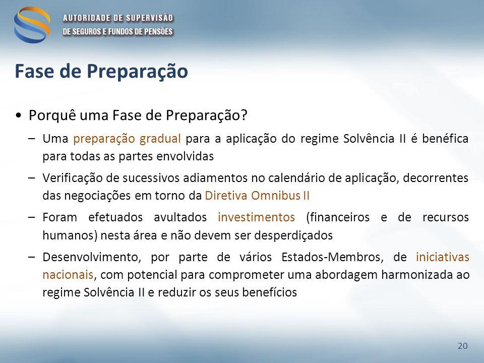 Fase de Preparação Porquê uma Fase de Preparação