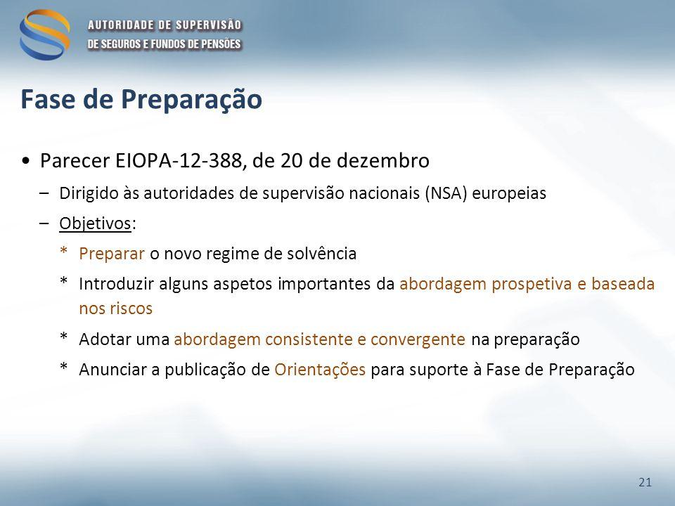 Fase de Preparação Parecer EIOPA-12-388, de 20 de dezembro