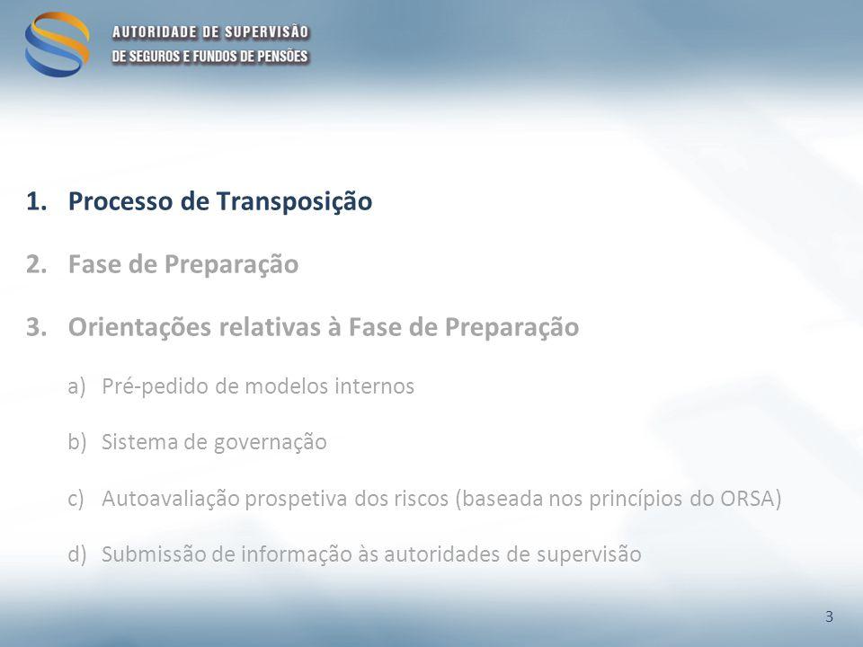 Processo de Transposição Fase de Preparação