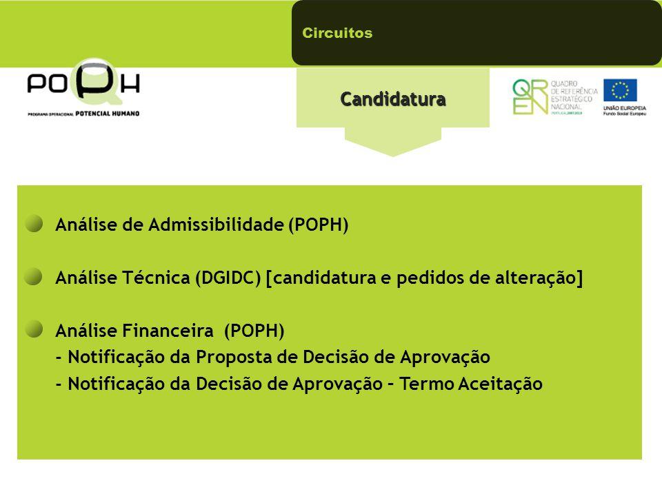 Análise de Admissibilidade (POPH)