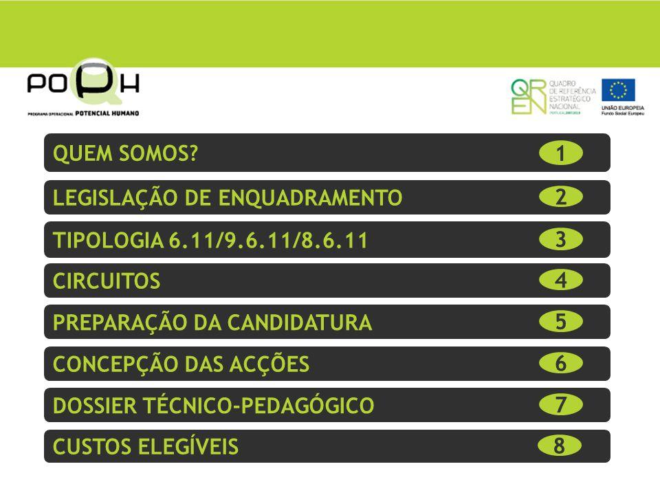 QUEM SOMOS 1. LEGISLAÇÃO DE ENQUADRAMENTO. 2. TIPOLOGIA 6.11/9.6.11/8.6.11. 3. CIRCUITOS. 4.