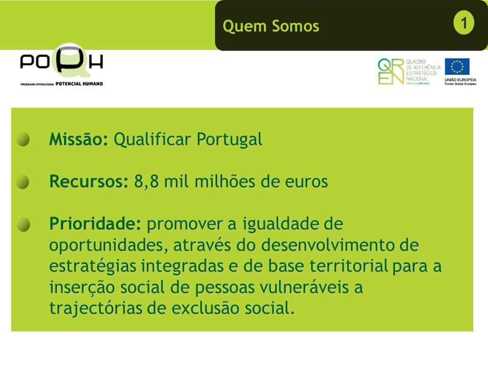 Missão: Qualificar Portugal Recursos: 8,8 mil milhões de euros