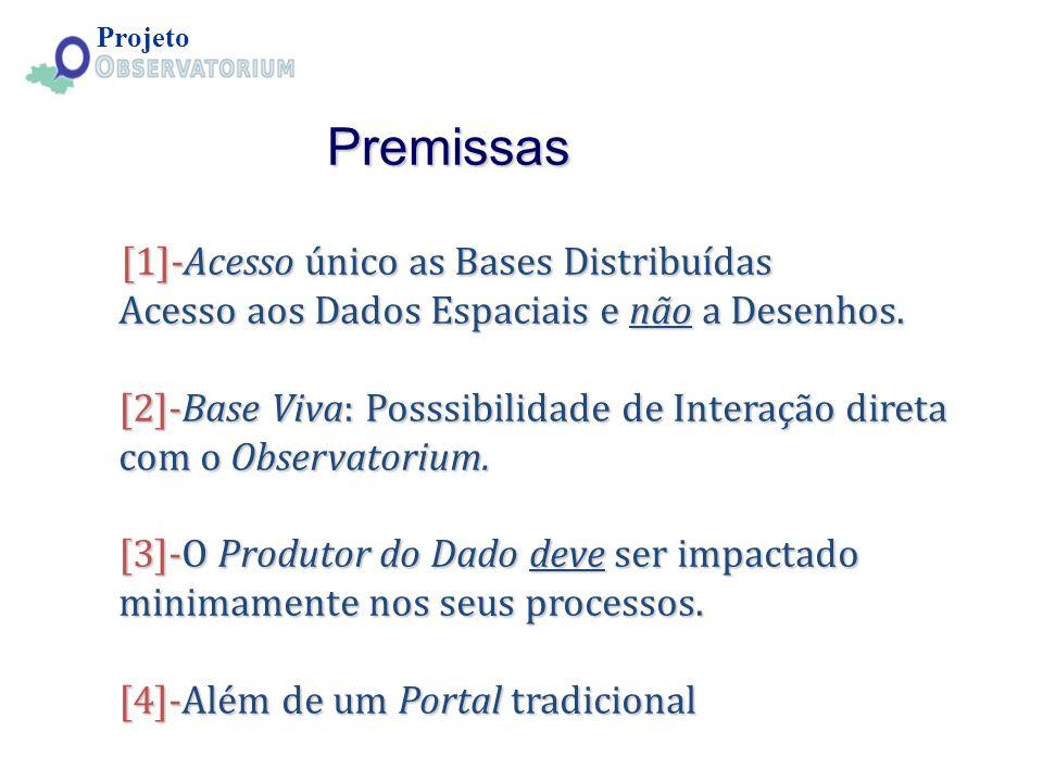 Projeto Premissas.