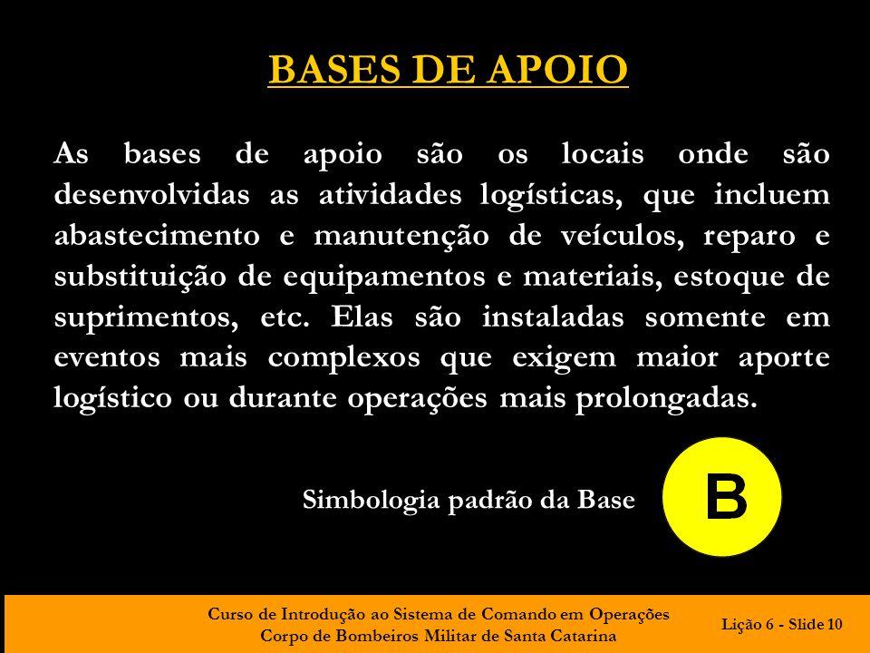 Simbologia padrão da Base