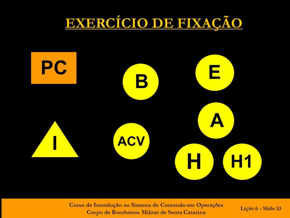 EXERCÍCIO DE FIXAÇÃO PC E B A I ACV H H1 Lição 6 - Slide 33