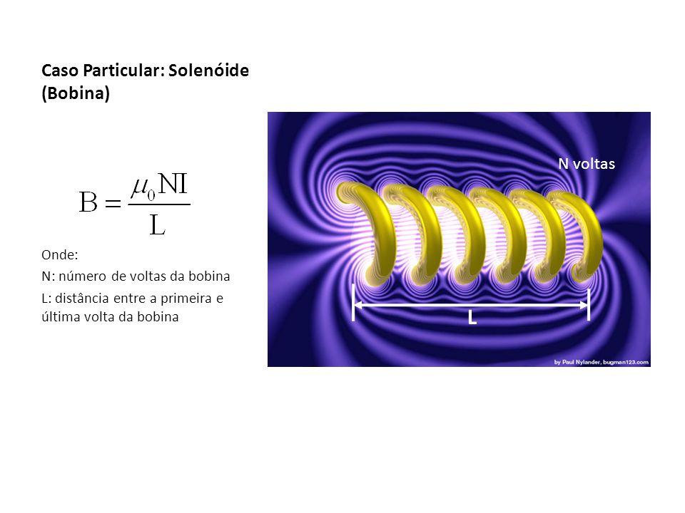 Caso Particular: Solenóide (Bobina)