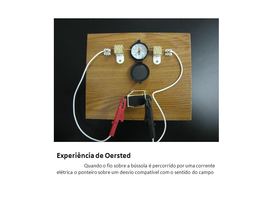 Experiência de Oersted