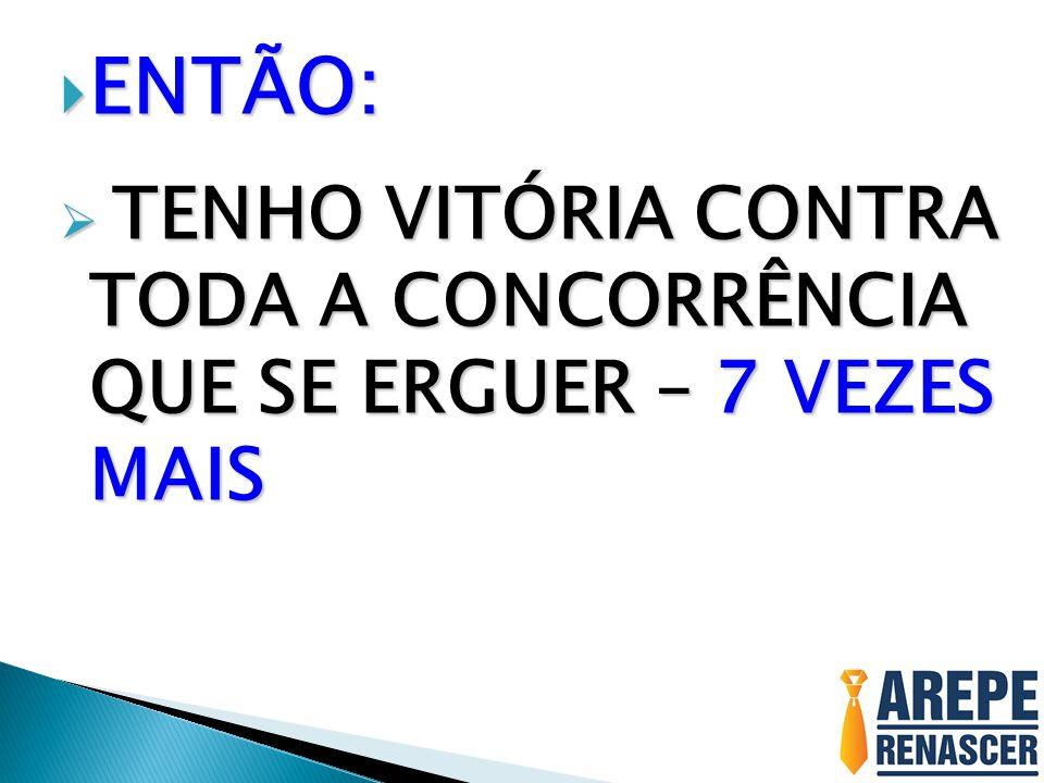 ENTÃO: TENHO VITÓRIA CONTRA TODA A CONCORRÊNCIA QUE SE ERGUER – 7 VEZES MAIS