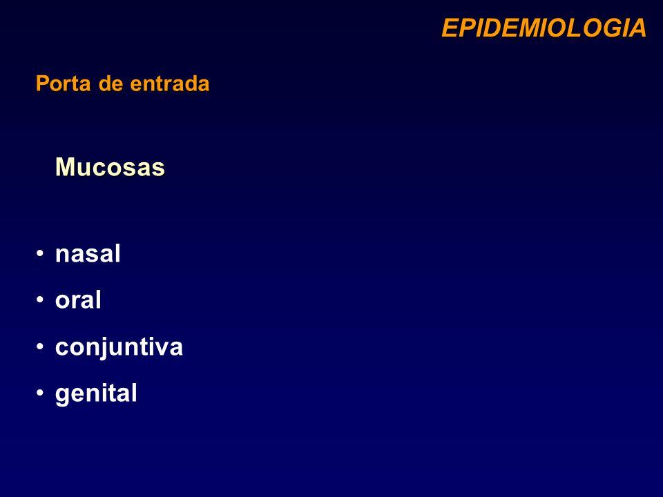 EPIDEMIOLOGIA Porta de entrada Mucosas nasal oral conjuntiva genital