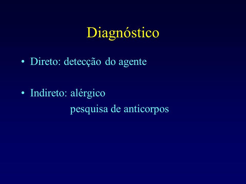 Diagnóstico Direto: detecção do agente Indireto: alérgico
