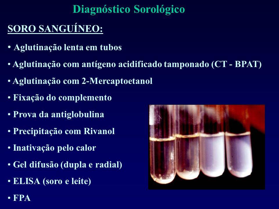 Diagnóstico Sorológico