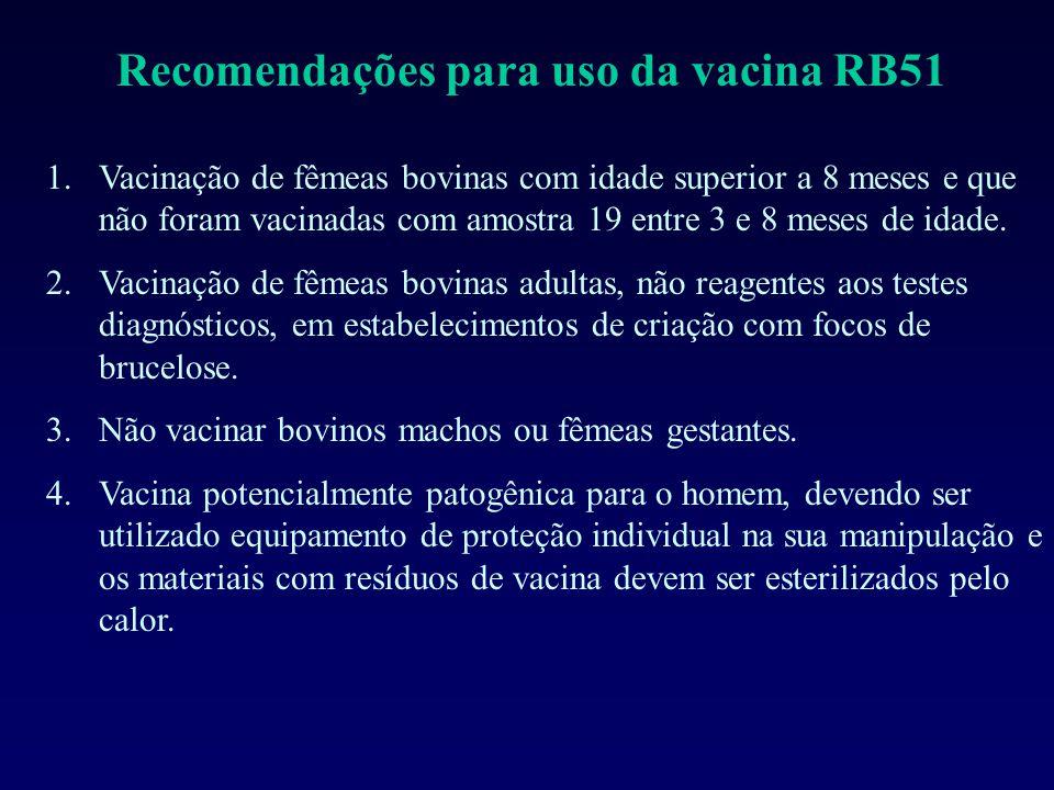 Recomendações para uso da vacina RB51