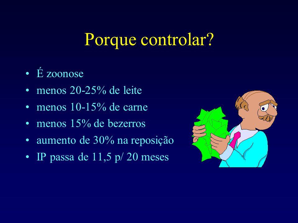 Porque controlar É zoonose menos 20-25% de leite
