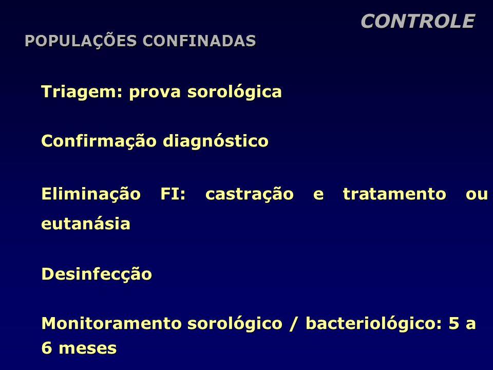 CONTROLE Triagem: prova sorológica Confirmação diagnóstico