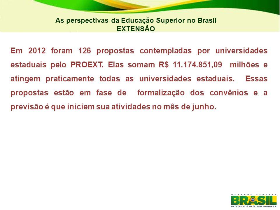 As perspectivas da Educação Superior no Brasil
