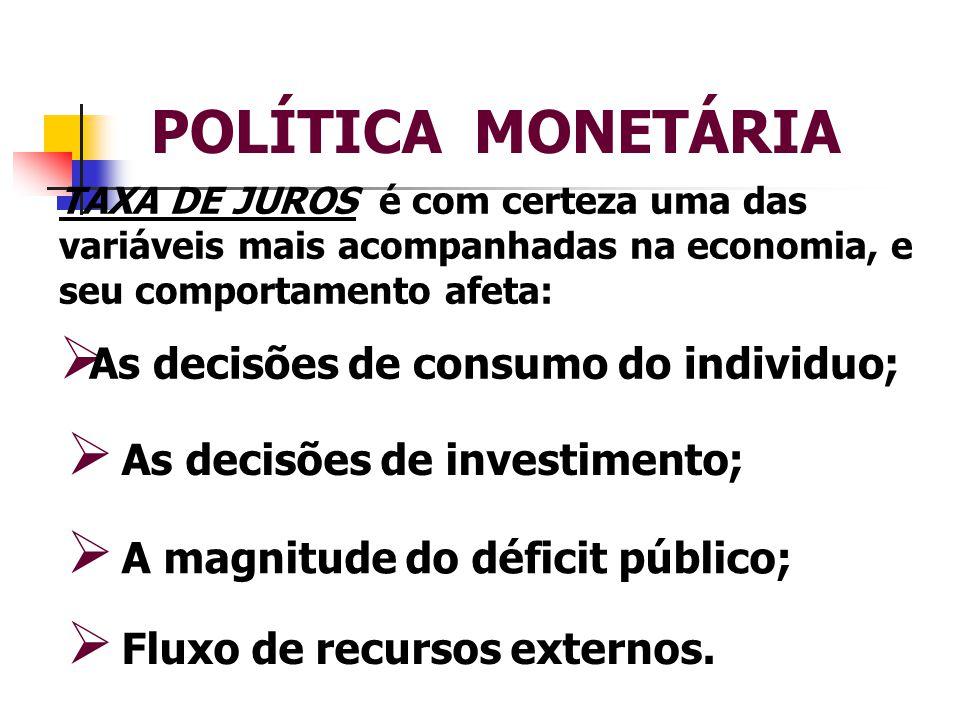 POLÍTICA MONETÁRIA As decisões de consumo do individuo;