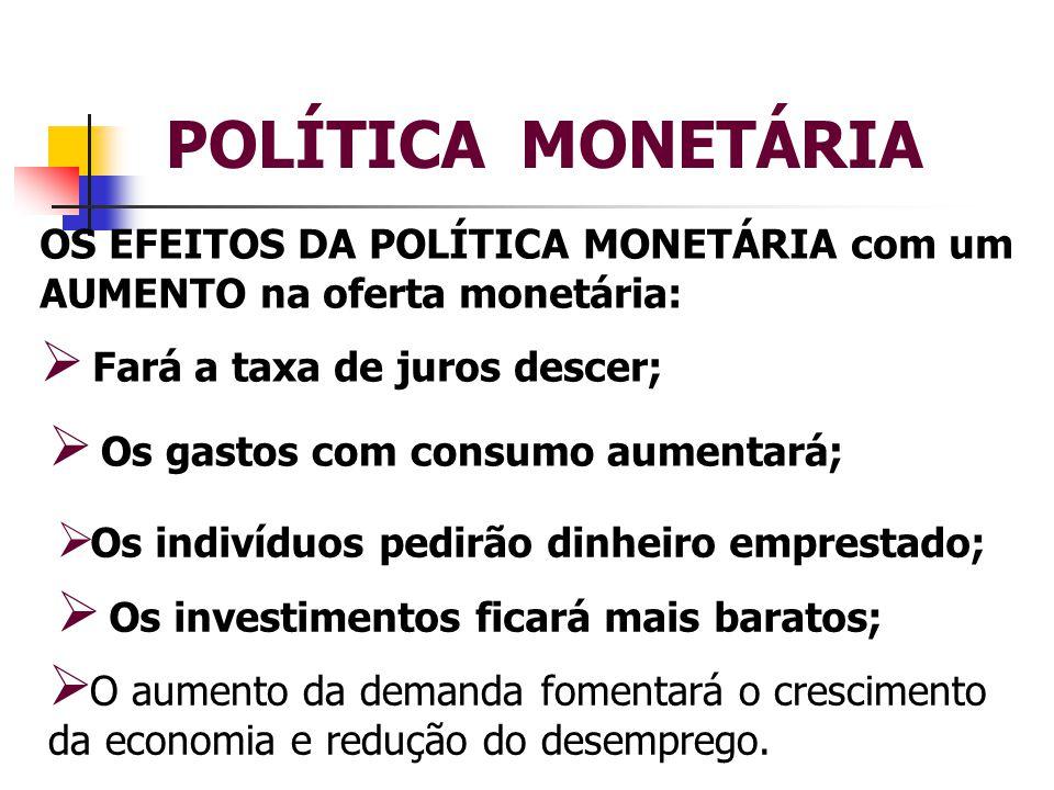 POLÍTICA MONETÁRIA OS EFEITOS DA POLÍTICA MONETÁRIA com um AUMENTO na oferta monetária: Fará a taxa de juros descer;