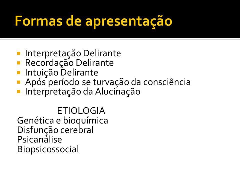 Formas de apresentação