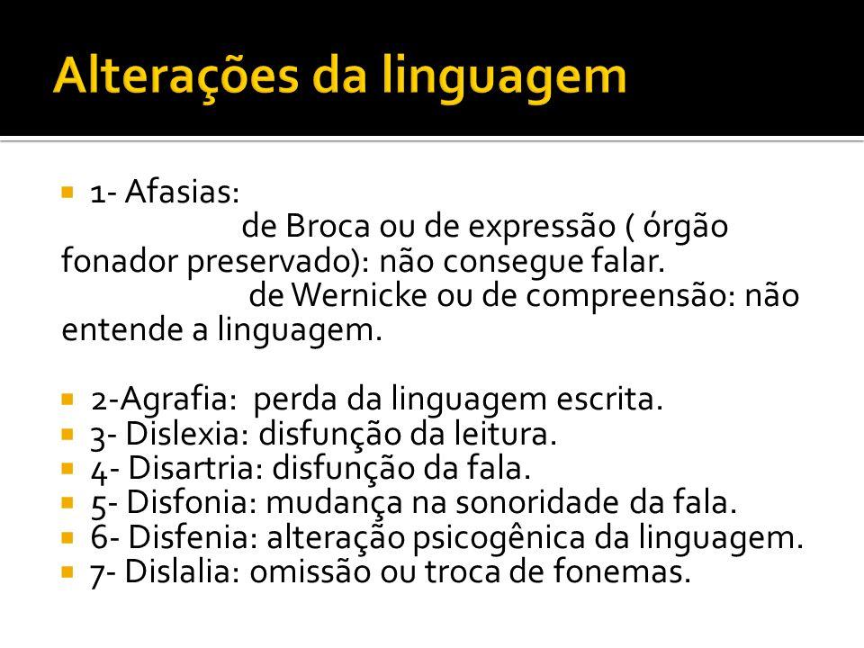 Alterações da linguagem