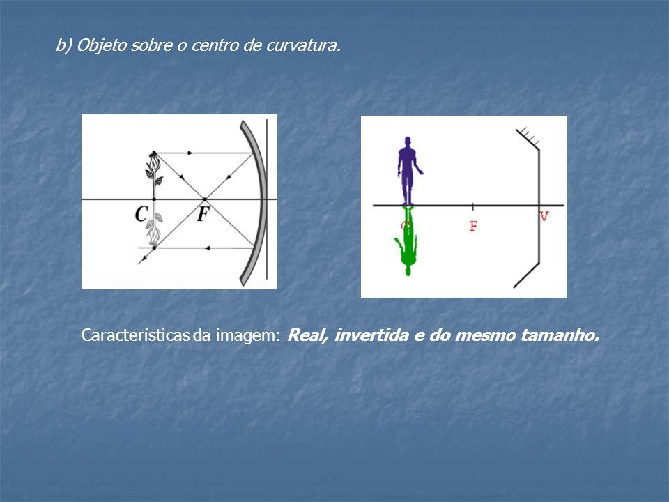 b) Objeto sobre o centro de curvatura.